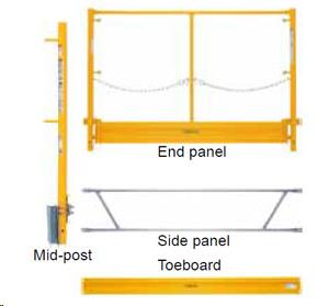 Where to find Scaffold Guard Rails Safety Set in Delano